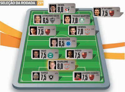 Blog Esportivo do Suíço:  Flamengo vence, entra no G4 e domina a Seleção da 21ª Rodada