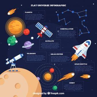 Infografía De Galaxia Plano инстаграм