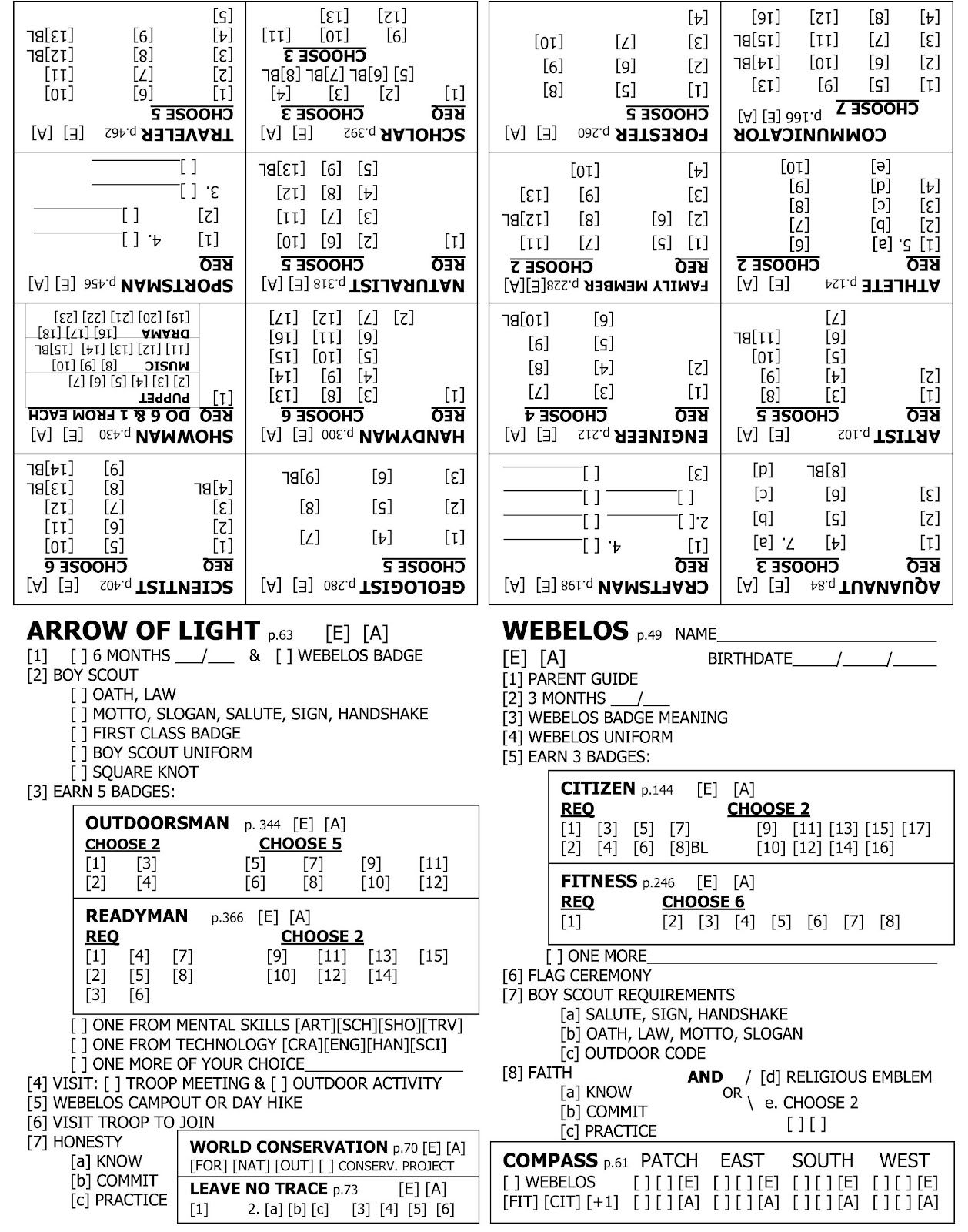 Webelos individual record form Primary Cub Scouts – Webelos Athlete Worksheet