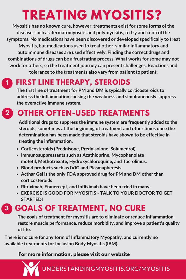 new diet plans for dermatomyositis