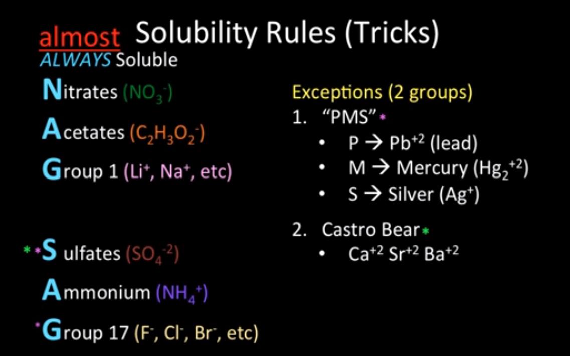 Solubility Rules Mnemonic Chemistry education, Chemistry