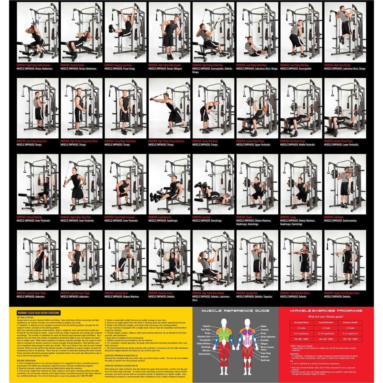 Exercise chart also gym workouts smith machine workout rh pinterest