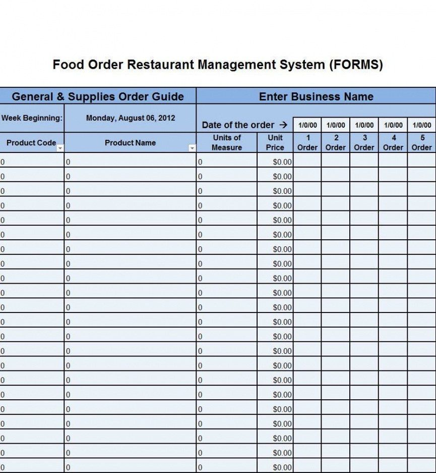 Editable pantry inventory list template pdf in 2021