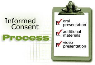 Investigators Can Use Methods In Addition To A Consent Form To Enhance Individuals Comprehension S Consent Forms This Or That Questions Educational Materials