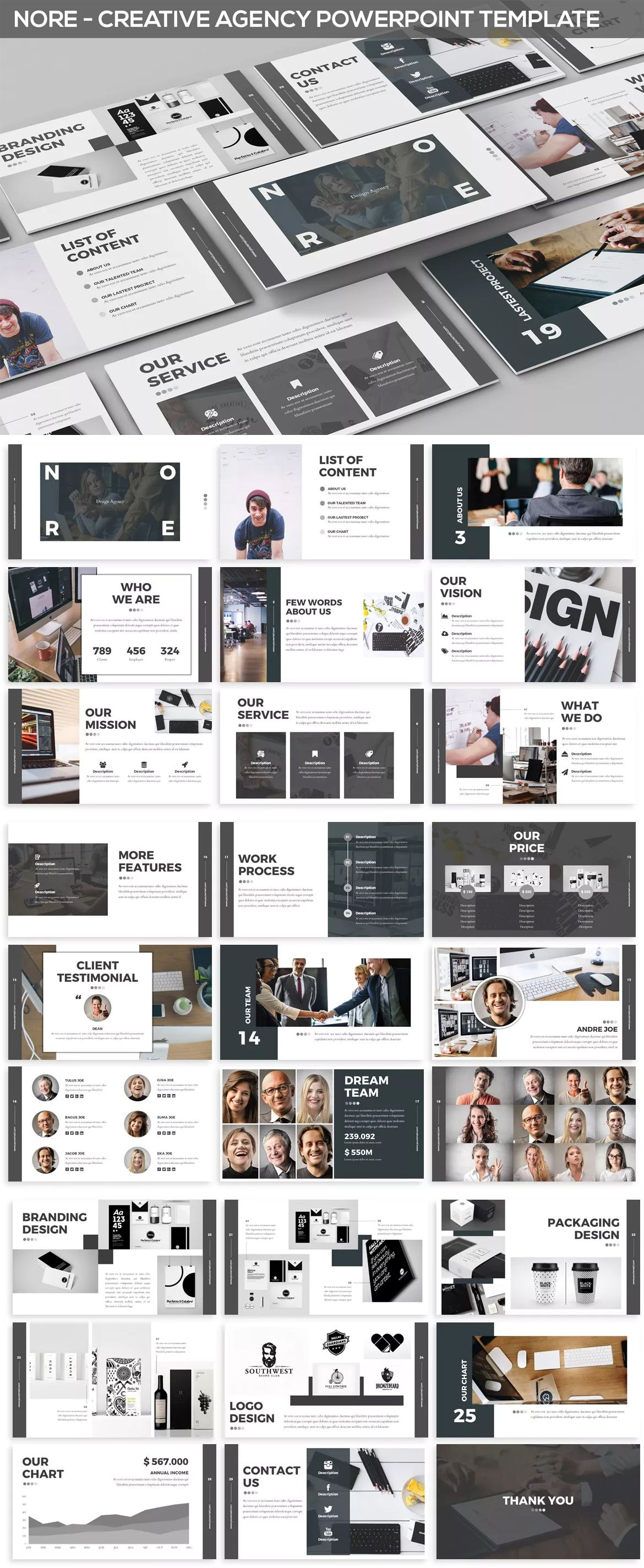 Nore Design Agency Powerpoint Presentation Template 30 Unique