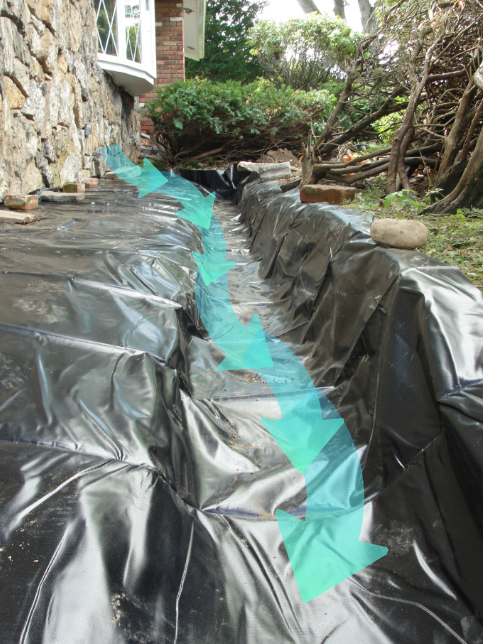 Installation Of Outside Foundation Drainage Solutions To