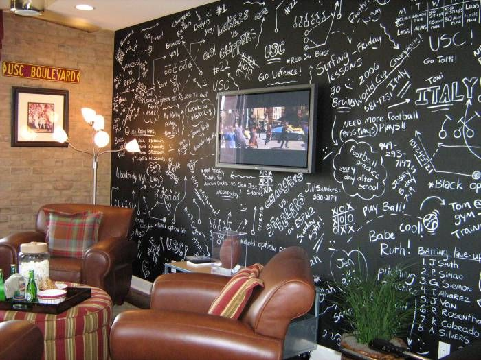 Pictures Of Chalkboard Painted Walls Chalk It Up  Chalkboard Paint Chalkboards And Chalkboard Walls