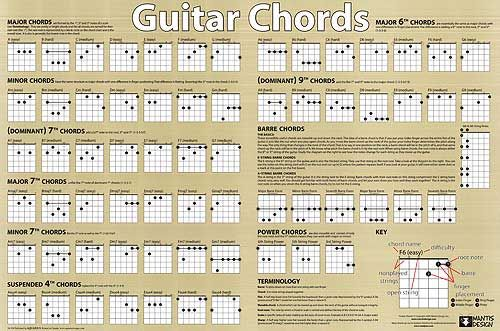 Guitar : guitar tabs pirates of the caribbean Guitar Tabs Pirates ...