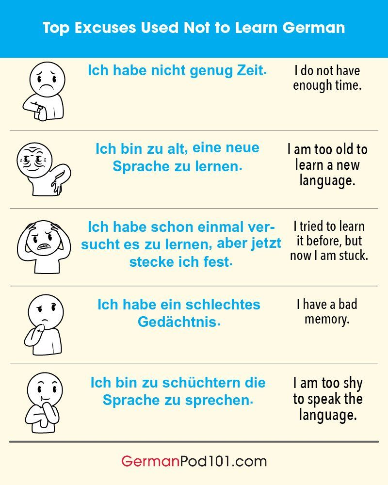 GermanPod101 on | Pinterest | Learn german and Learning