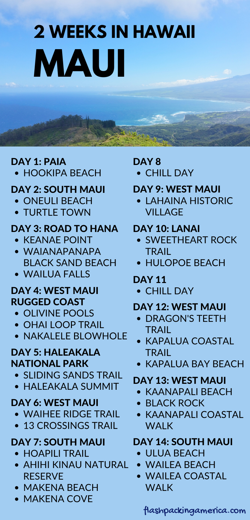 Maui Hawaii itinerary things to do list