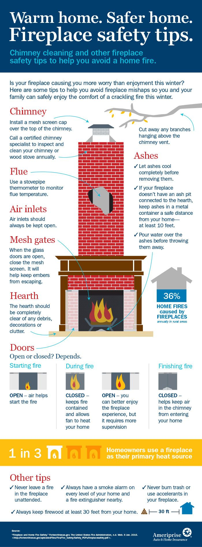 Warm Home Safer Home Fireplace Safety Tips Infographic