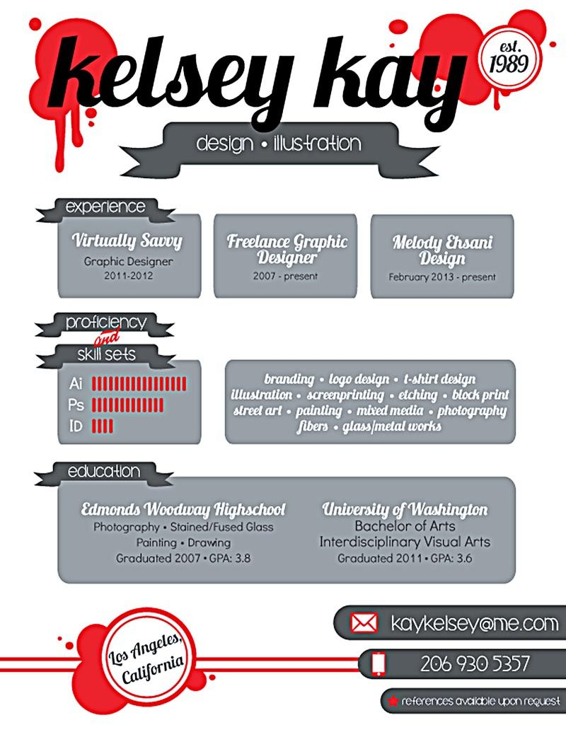 Graphic design resume is one of those very lucky resumes to have. It ...