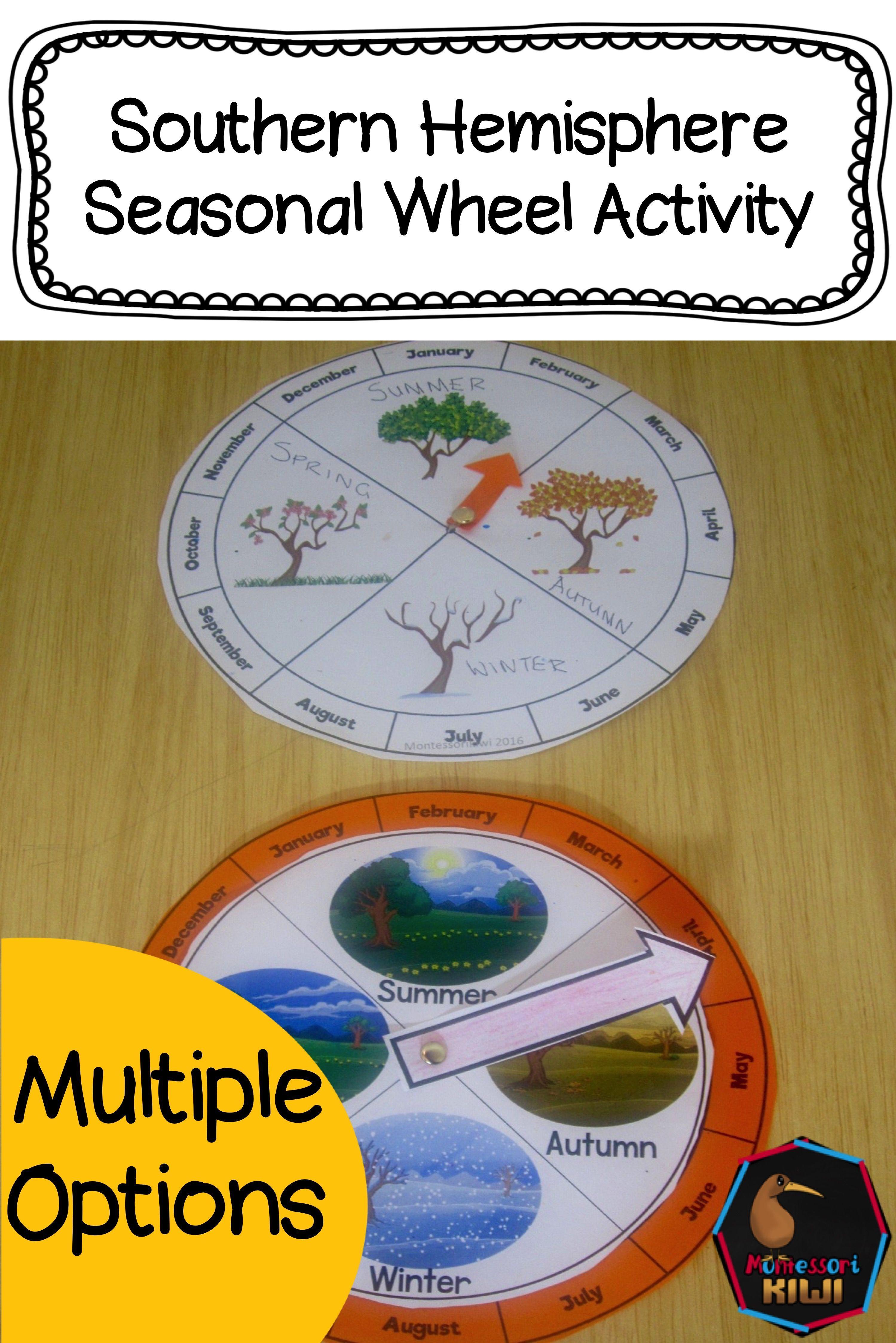 Southern Hemisphere Seasonal Wheel With Images