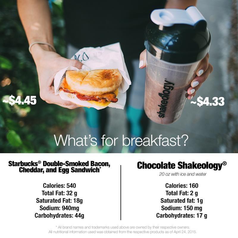Shakeology Vs Fast Food