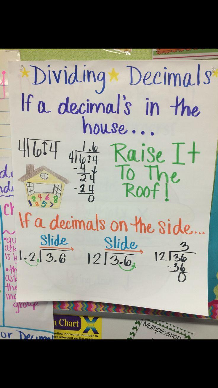 Anchor Chart Decimals dividing Dividing decimals
