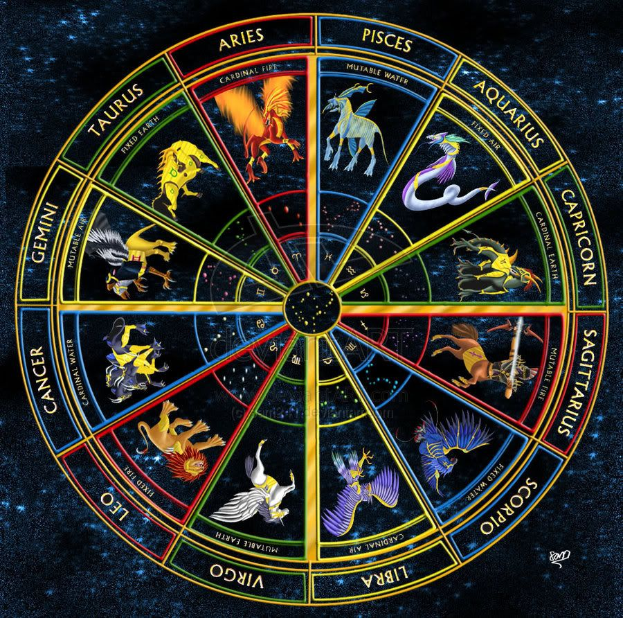 The bzodiacb image page astrology pinterest zodiac yearly horoscope by date of birth nvjuhfo Gallery