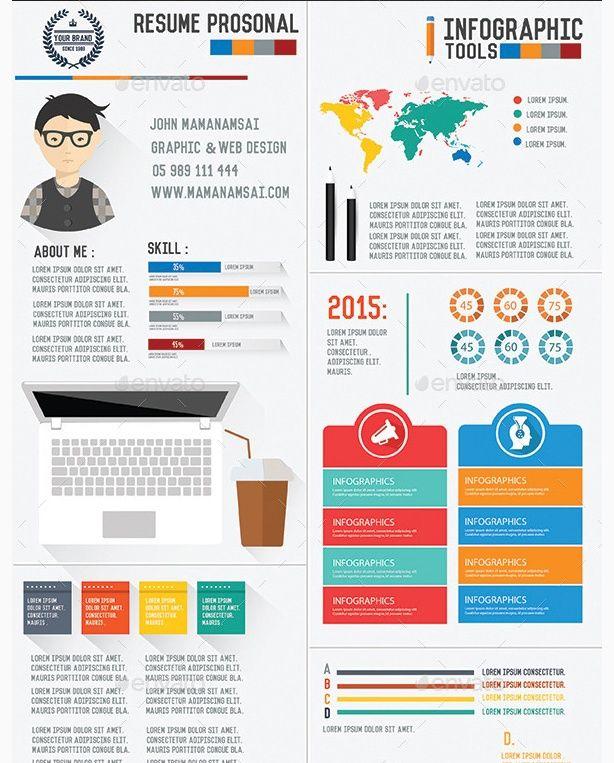 cover letter curriculum vitae infographic simple resume
