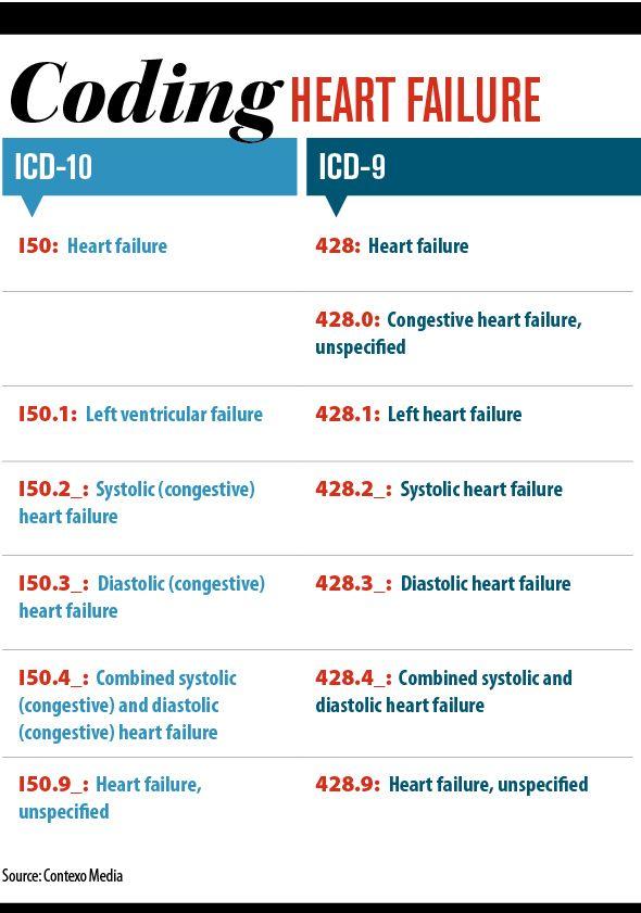 History Of Kawasaki Disease Icd Code