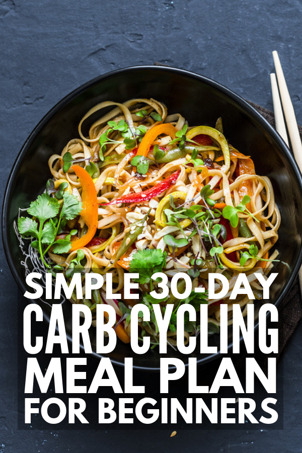 Pin On Carb Cycling Diet