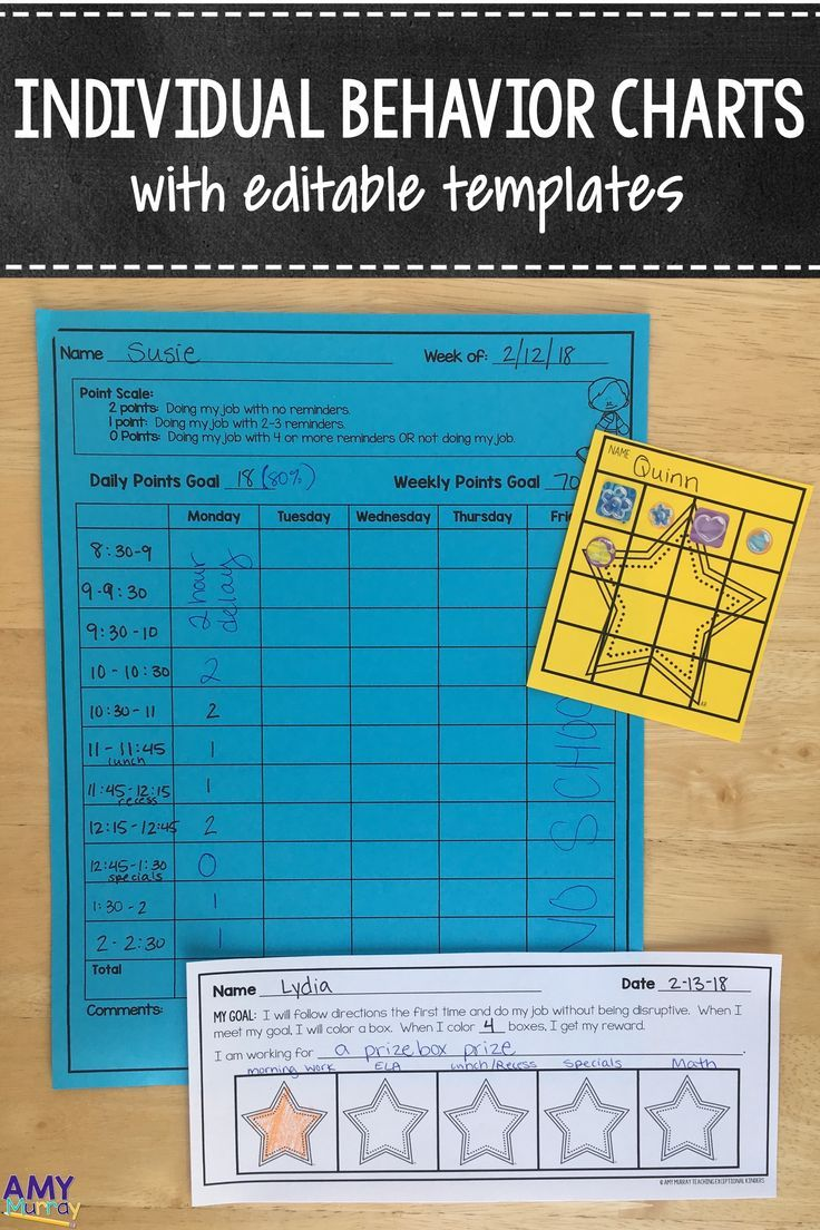 These charts are perfect for providing inidualized behavioral support students in the classroom young children kindergarten st grade also inidual behavior  reward make documenting and creating rh pinterest