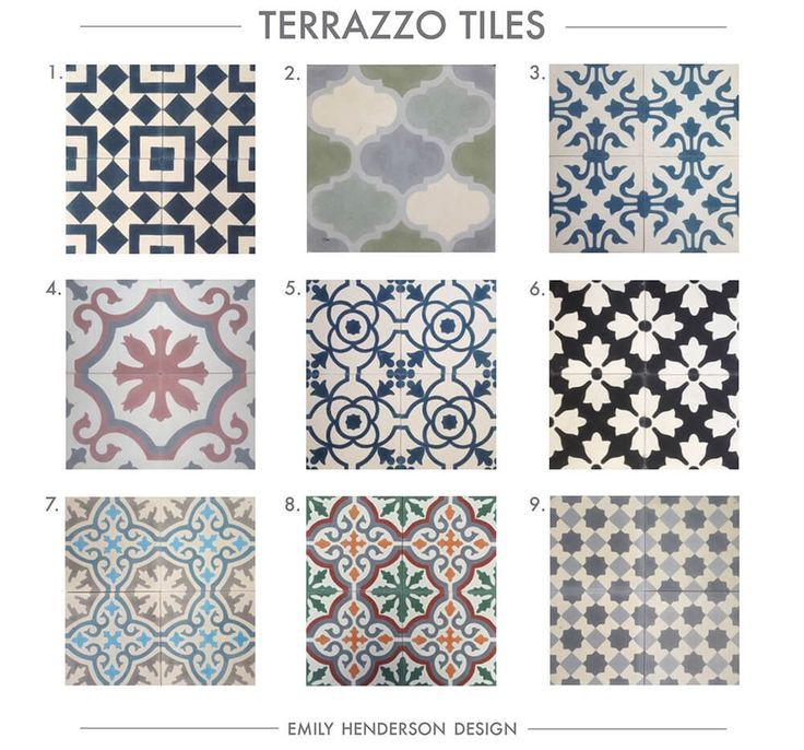 Where To Cement Tiles