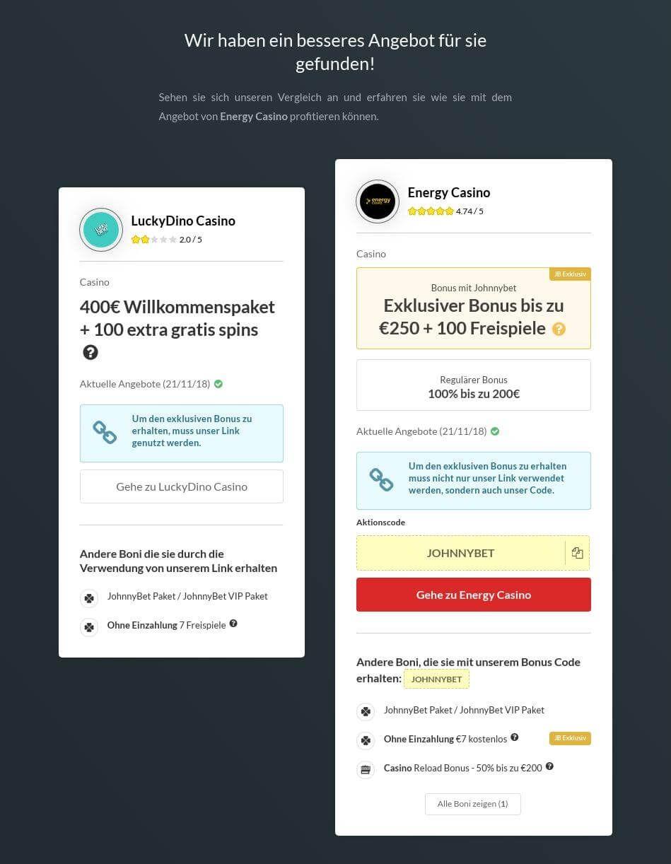 Casino Bonus – der große Vergleich der Online Casino Bonus Angebote