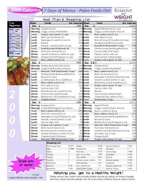 2000 Calorie Paleo Diet Menu Plan 7 Days Includes Shopping List