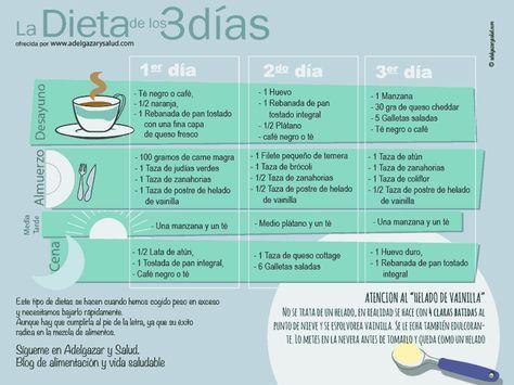 menu para adelgazar comiendo de todos los dias