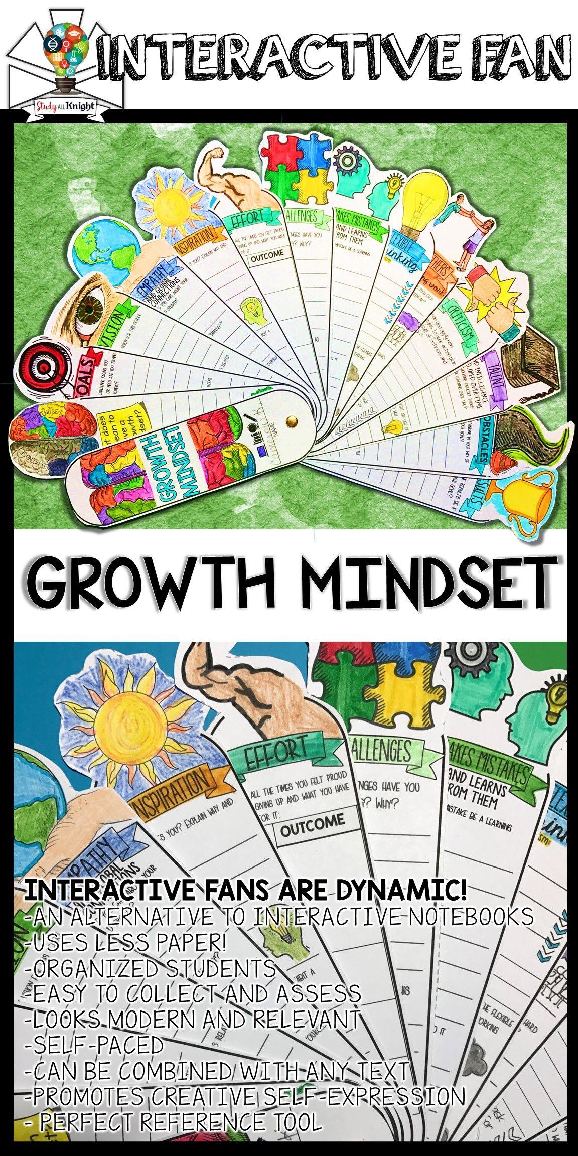 Growth Mindset Activity Reflection Setting Goals
