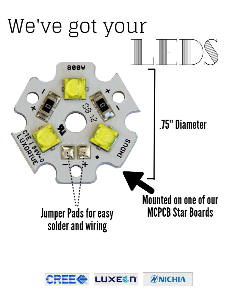 cree led flashlight wiring diagram make your light brighter while saving on electricity cree  luxeon  cree  luxeon