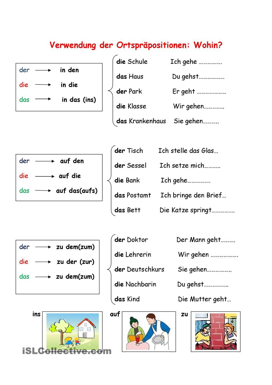 Verwendung der ortspr positionen wohin rzeczy do kupienia pinterest for Genitiv deutsch lernen