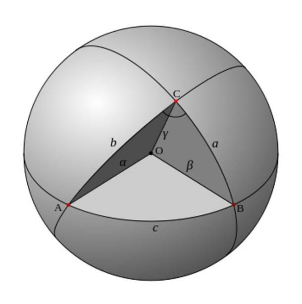 Spherical trigonometry: Three right angles inside a triangle on a sphere