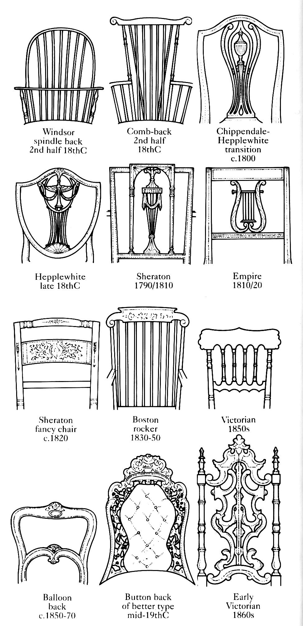 Diagram Of American Chair Backs 2nd Half Of 18th Century To 1860s Painting Wooden Furniture Antique Furniture For Sale Furniture Design