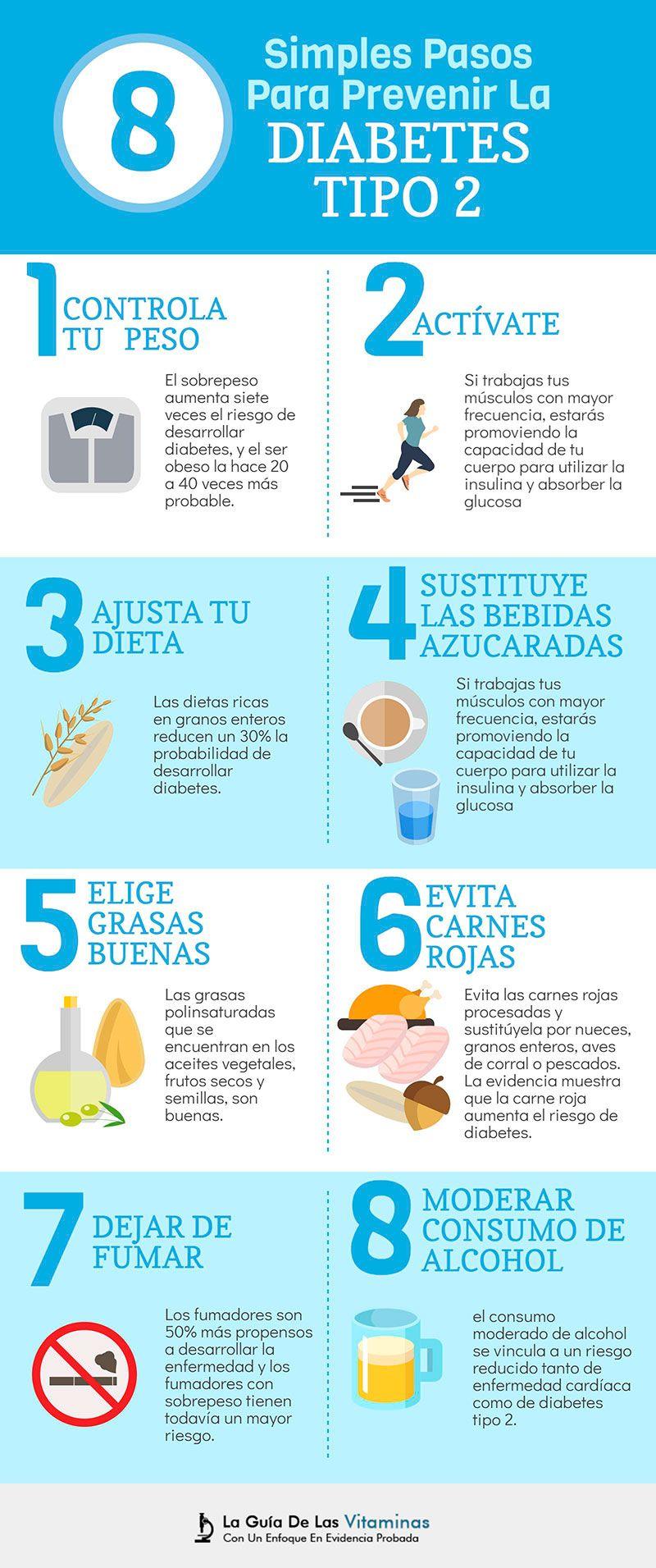 dieta para prevenir la diabetes mellitus
