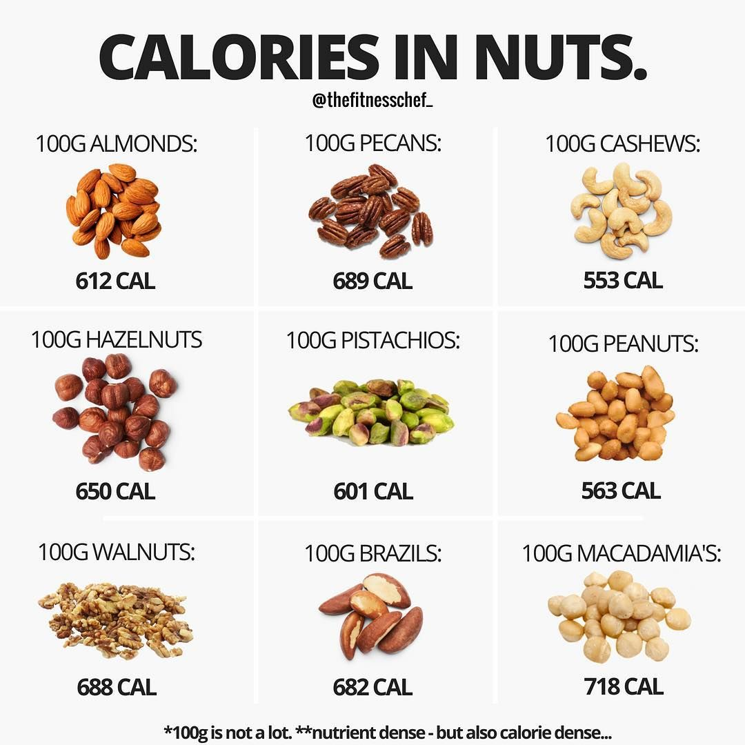 It Would Have Been Helpful If I Could Give You A Graphic Displaying Low Calorie Nuts But That Concept Si Nuts Calories High Calorie Meals Food Calorie Chart