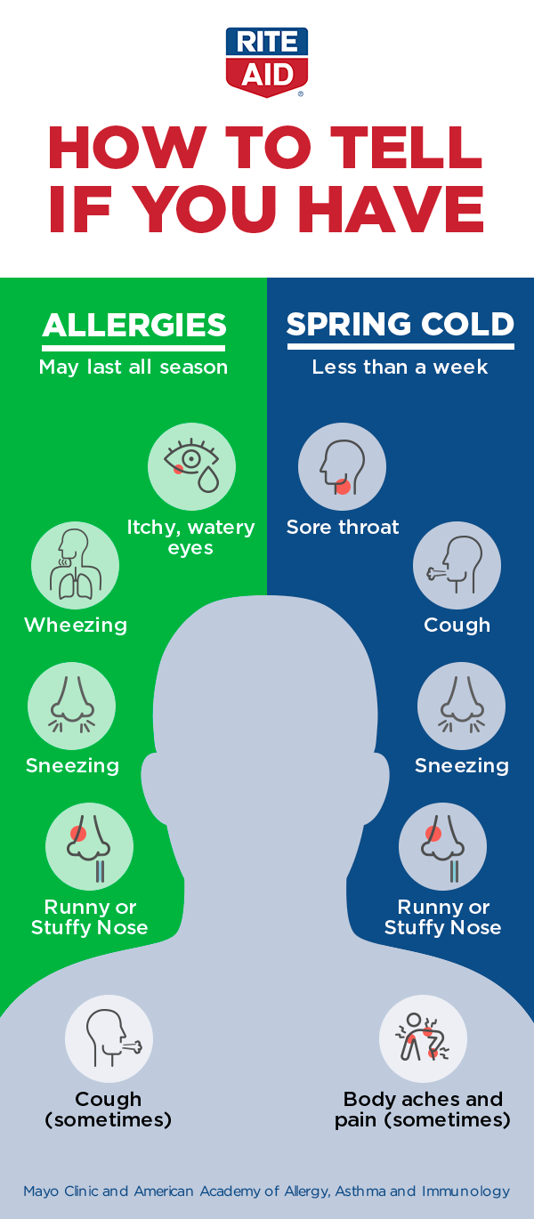 Do You Know The Difference Between Spring Allergies And The Common Cold Learn More And Find Out How You Can Manage Your Allergies This Season