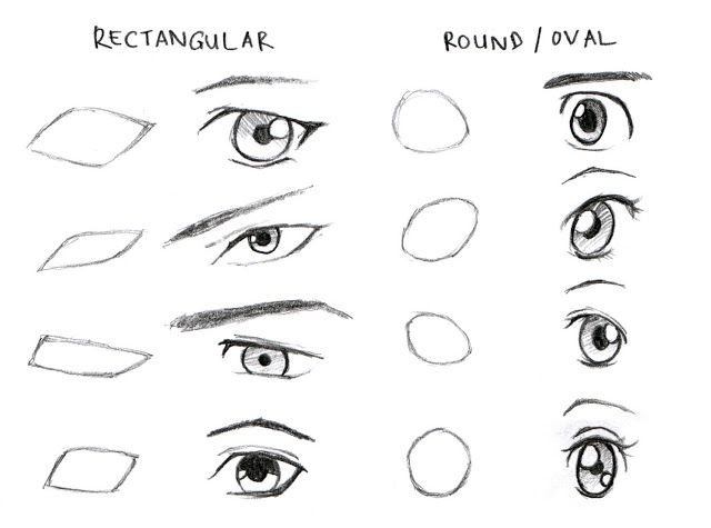 Johnnybros how to draw manga drawing manga eyes part