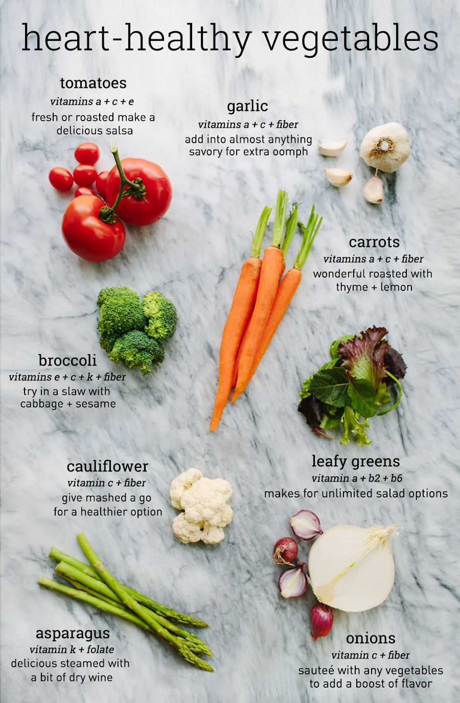 heart healthy diet veggies