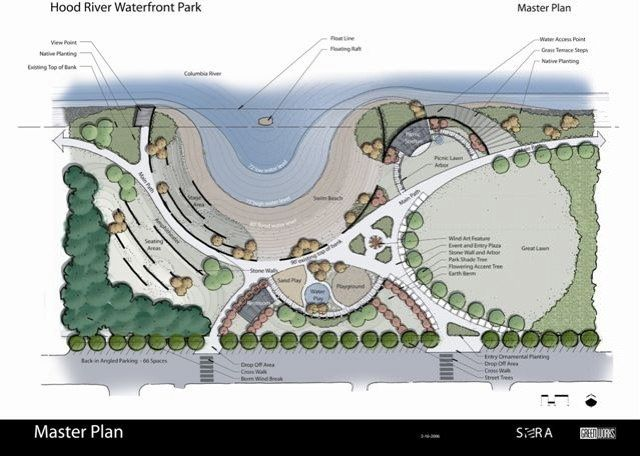 Fine Master Plan Map Rendering Planelev Pinterest Master Plan Largest Home Design Picture Inspirations Pitcheantrous