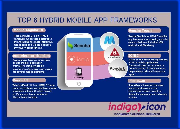 Top 6 hybrid mobile app framework Mobile app development
