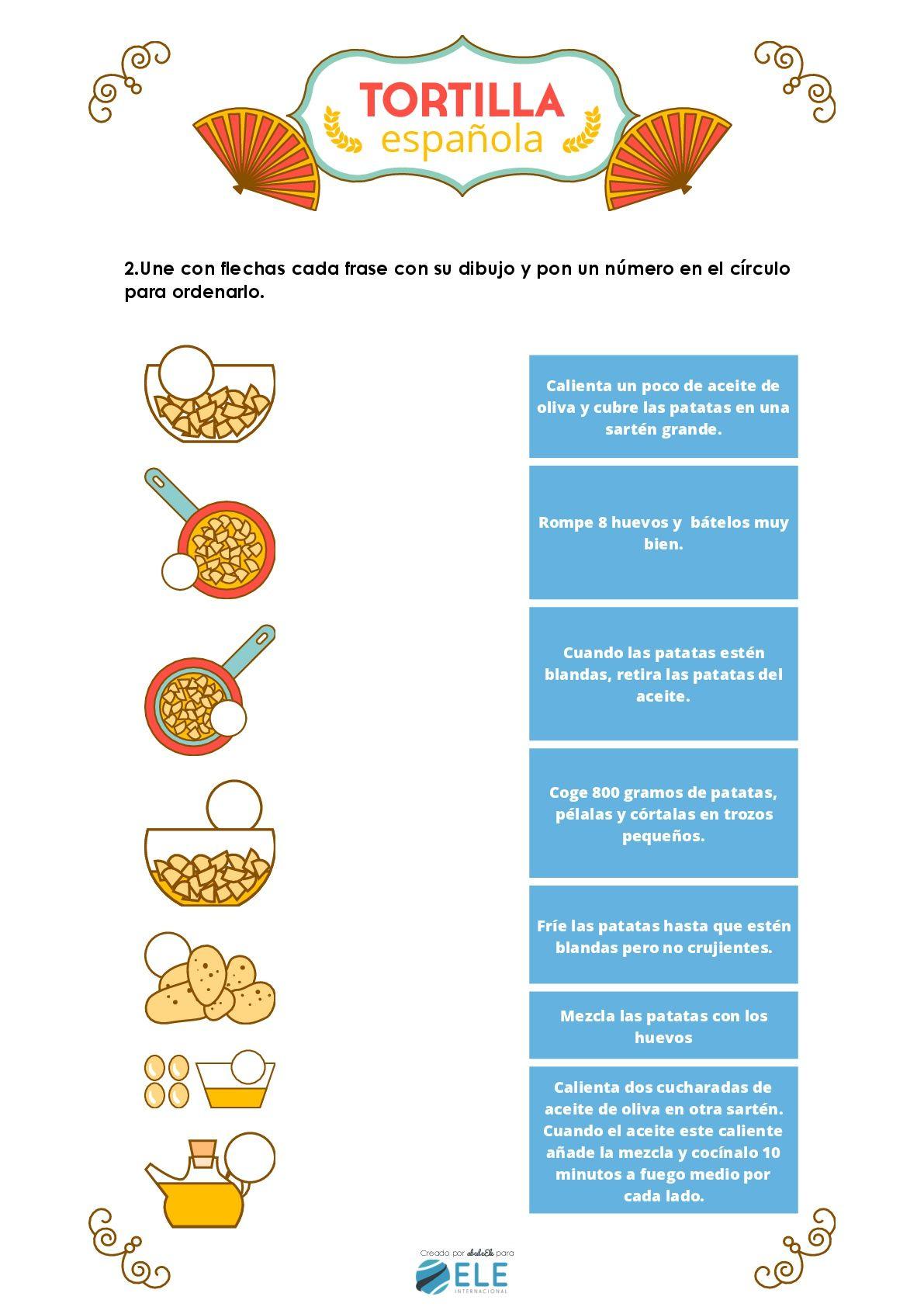 Practica El Imperativo Y Los Alimentos Como Hacer Una