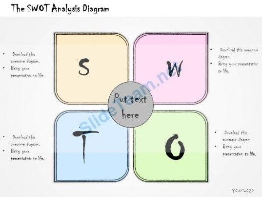 1113 business ppt diagram the swot analysis diagram powerpoint 1113 business ppt diagram the swot analysis diagram powerpoint template powerpoint templates infographics ccuart Choice Image