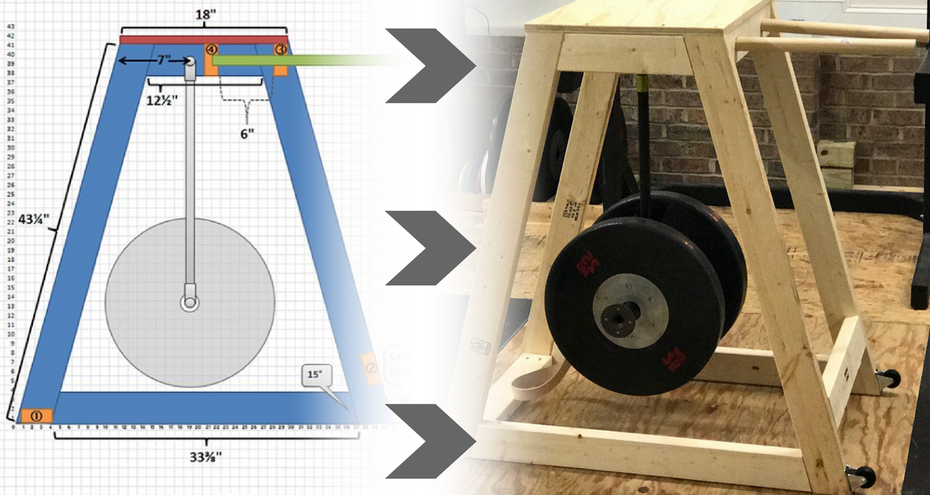 Diy climbing peg board at home gym home gym garage garage gym