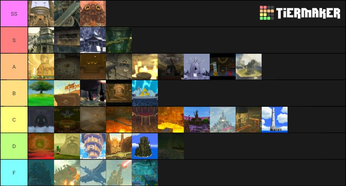 My 3d Zelda Dungeon Tier List Dungeon Crossovers Zelda