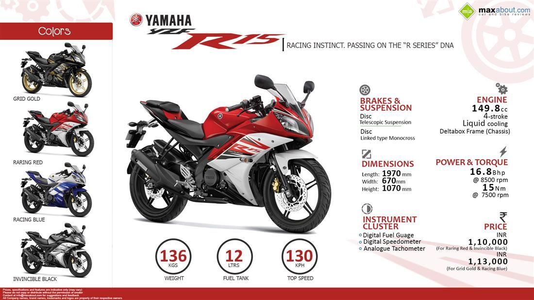 Infographics Image Yamaha Bikes Yamaha Infographic