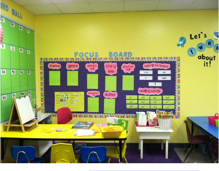 Focus Wall Board and Labels | Teaching Reading | Pinterest | School ...