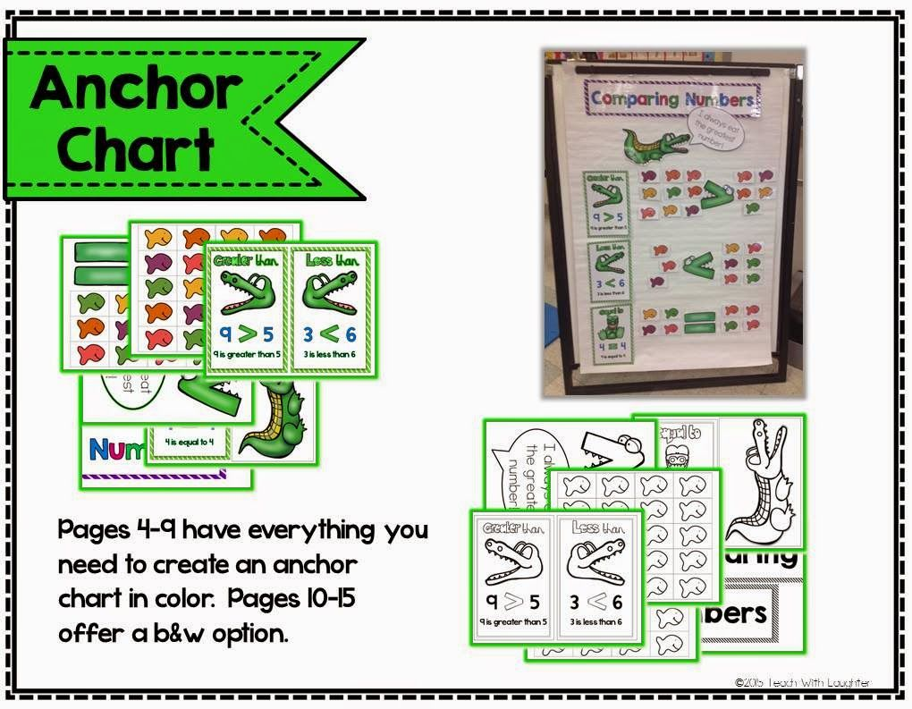 Greater Than, less Than, Equal To - anchor chart, activities, a flip ...