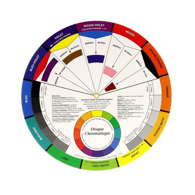 disque chromatique 13cm cercle chromatique chromatique et disque. Black Bedroom Furniture Sets. Home Design Ideas