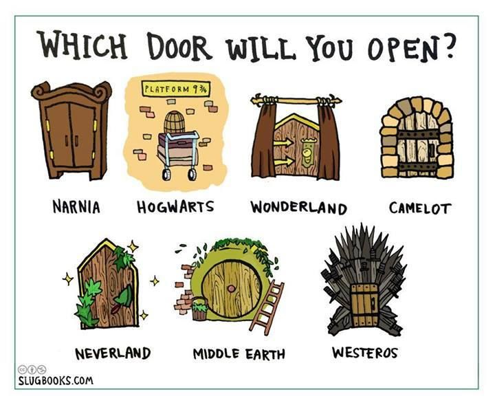"""Which door will you open? (Wonder how many people will say """"Westeros."""" As much as I love GoT, you couldn't pay me to go there.)"""