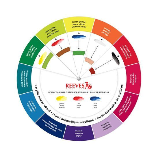 Reeves Acrylic Color Wheel Products Pinterest Watercolor
